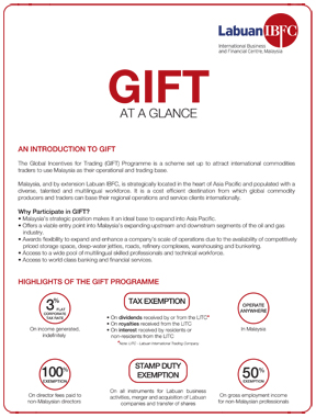 Global Incentives for Trading (GIFT) At A Glance