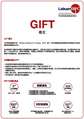 Global Incentives for Trading (GIFT) (Simplified Chinese)