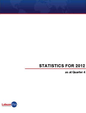 Statistics for 2012 - as at Quarter 4