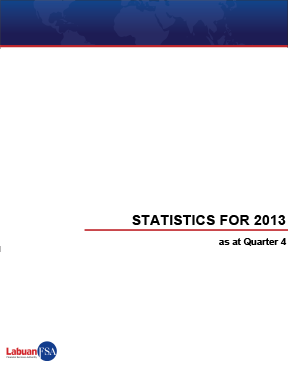 Statistics for 2013 - as at Quarter 4