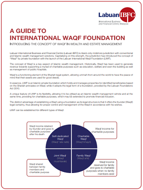 A Guide to International Waqf Foundation